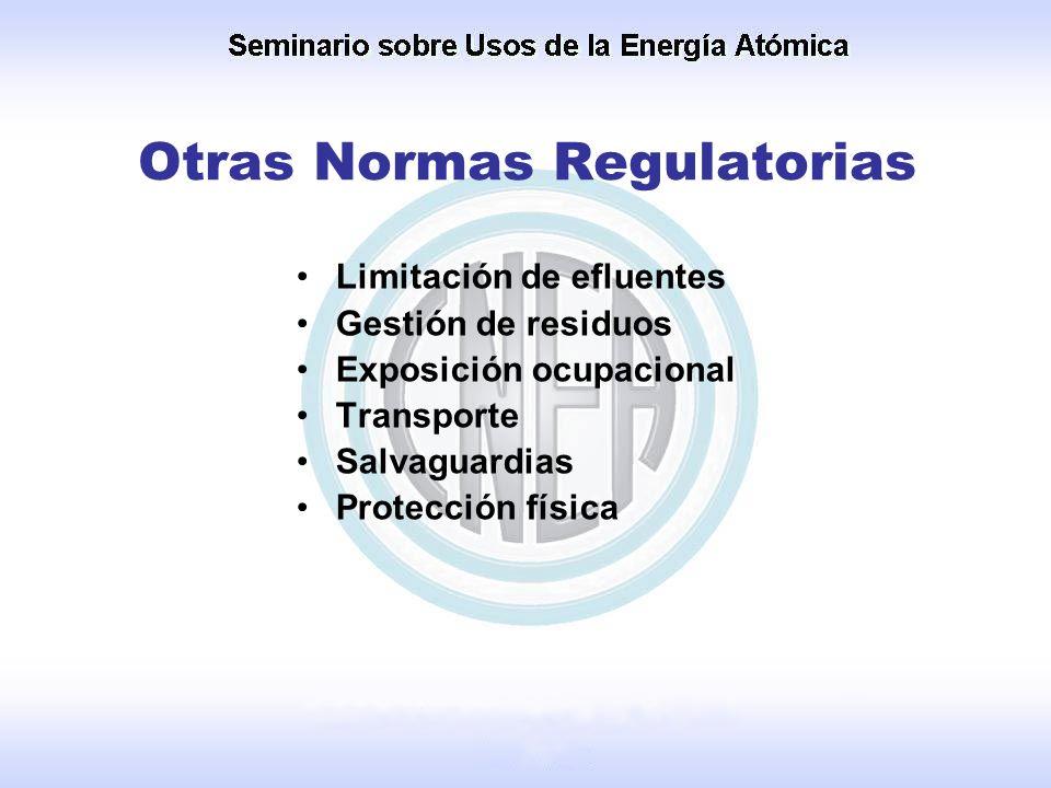 Otras Normas Regulatorias