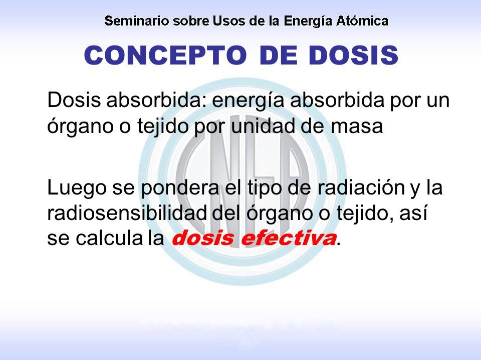 CONCEPTO DE DOSIS Dosis absorbida: energía absorbida por un órgano o tejido por unidad de masa.