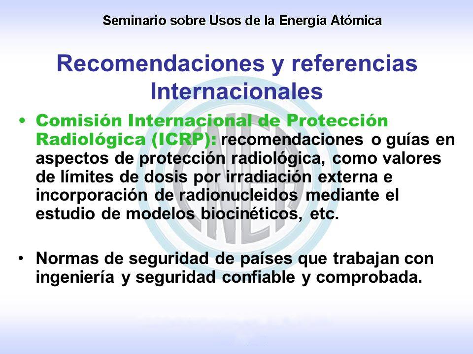 Recomendaciones y referencias Internacionales