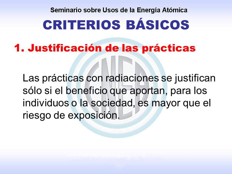 CRITERIOS BÁSICOS 1. Justificación de las prácticas