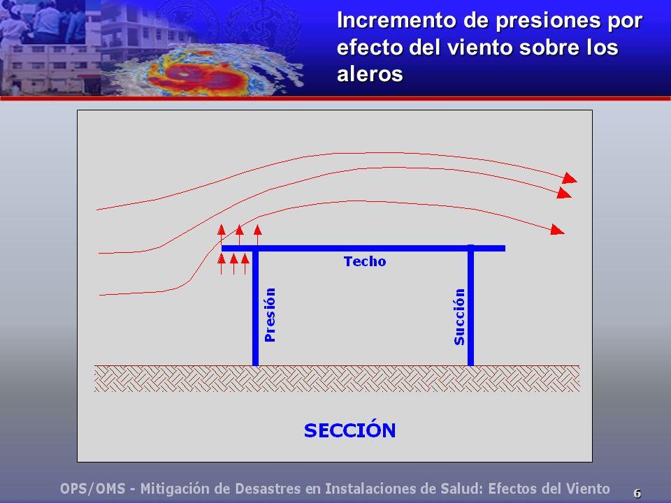Incremento de presiones por efecto del viento sobre los aleros
