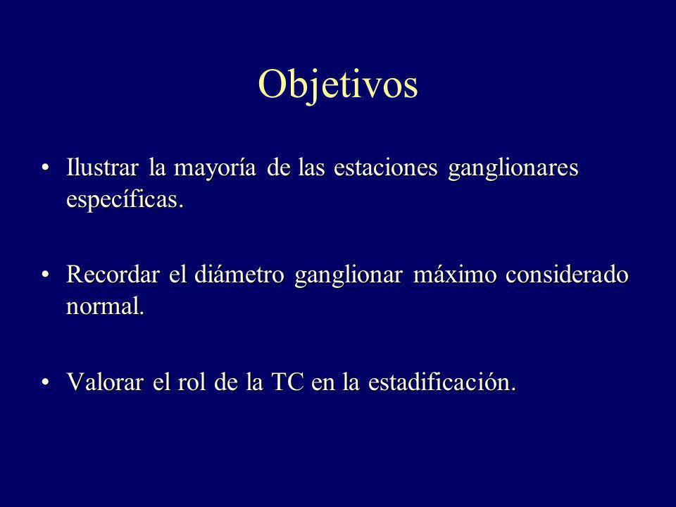 Objetivos Ilustrar la mayoría de las estaciones ganglionares específicas. Recordar el diámetro ganglionar máximo considerado normal.