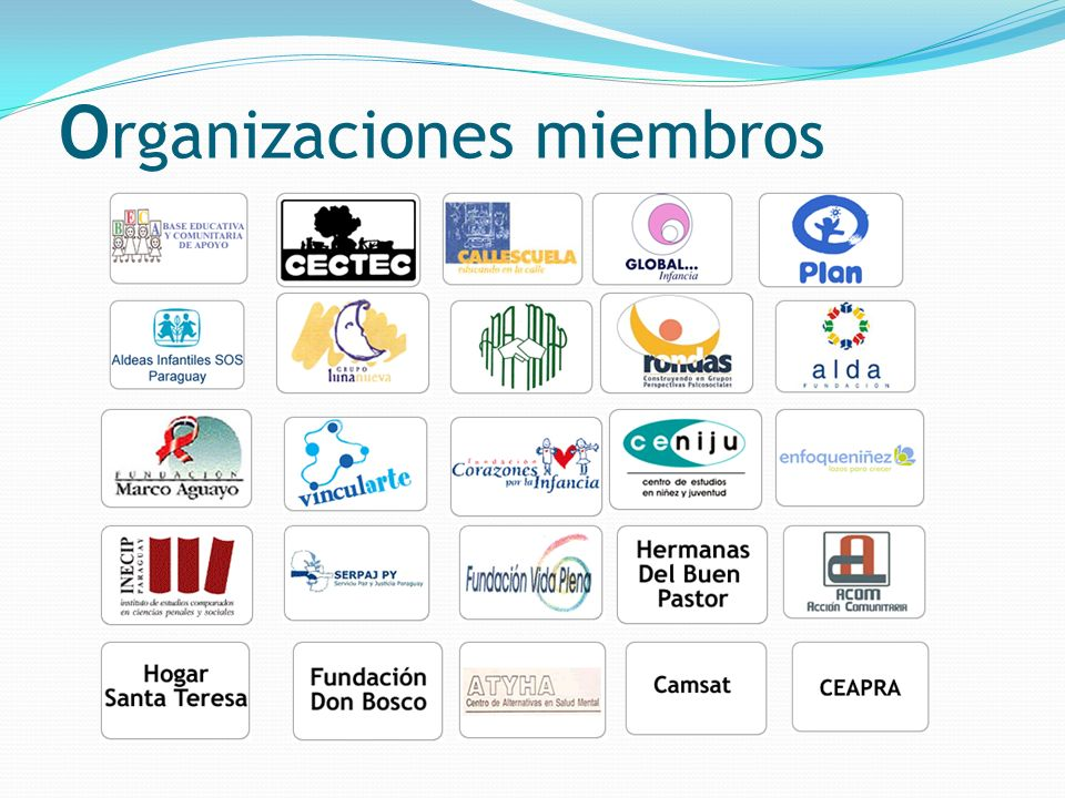 Organizaciones miembros