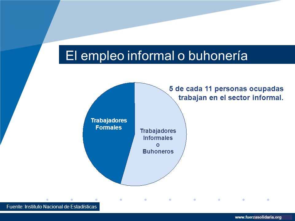 El empleo informal o buhonería