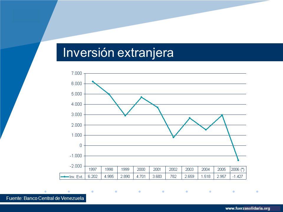 Inversión extranjera Fuente: Banco Central de Venezuela