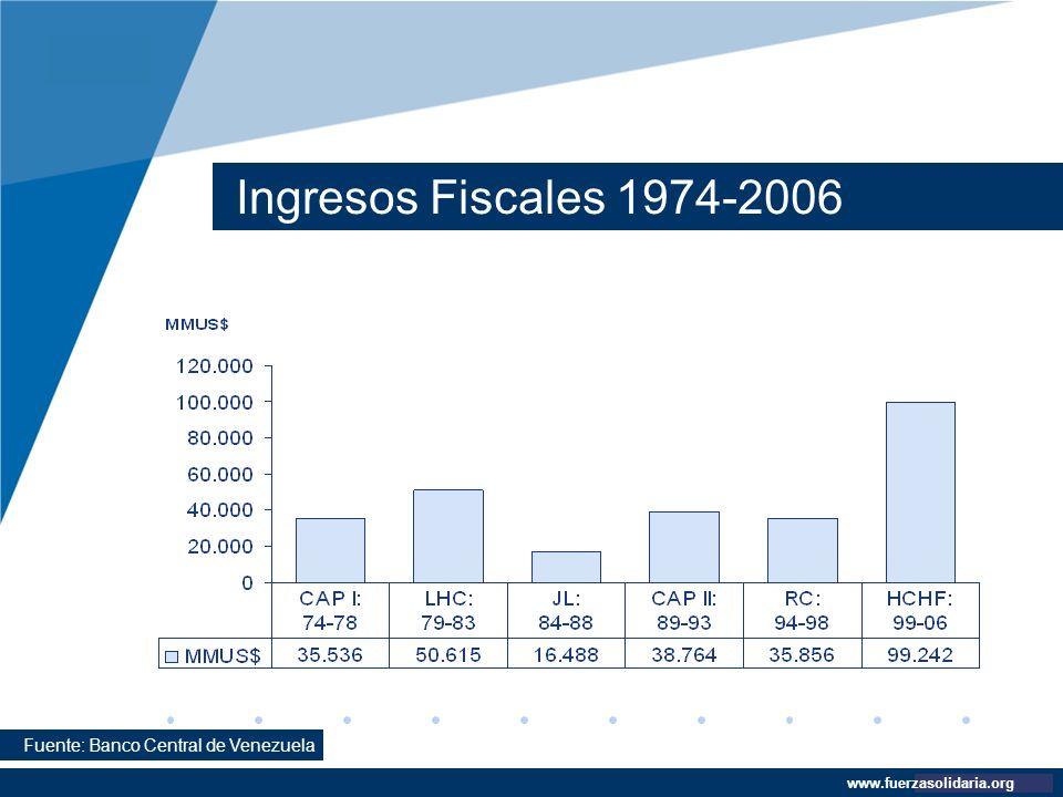 Ingresos Fiscales 1974-2006 Fuente: Banco Central de Venezuela