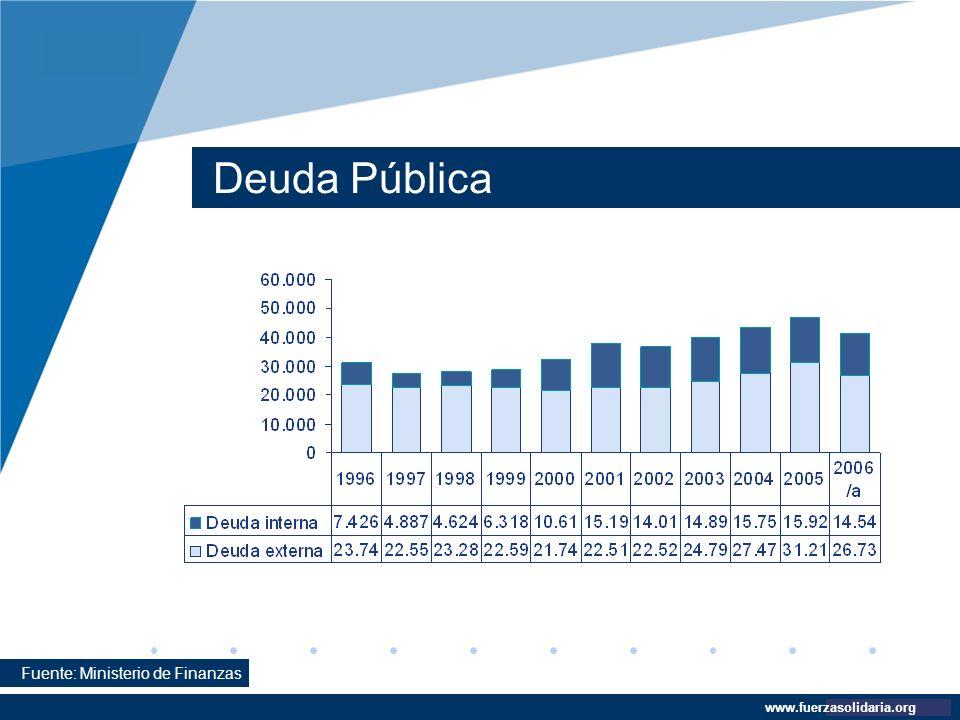 Deuda Pública Fuente: Ministerio de Finanzas www.fuerzasolidaria.org