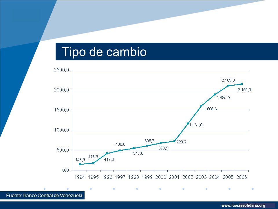 Tipo de cambio Fuente: Banco Central de Venezuela