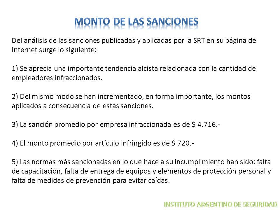 MONTO DE LAS SANCIONES Del análisis de las sanciones publicadas y aplicadas por la SRT en su página de Internet surge lo siguiente: