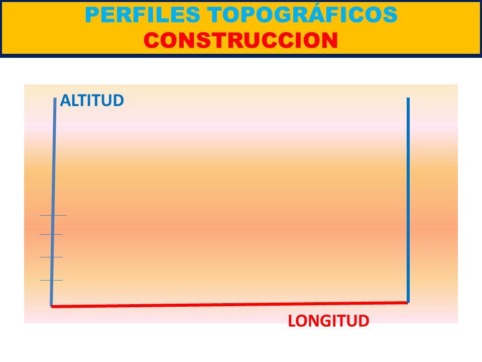 PERFILES TOPOGRÁFICOS CONSTRUCCION