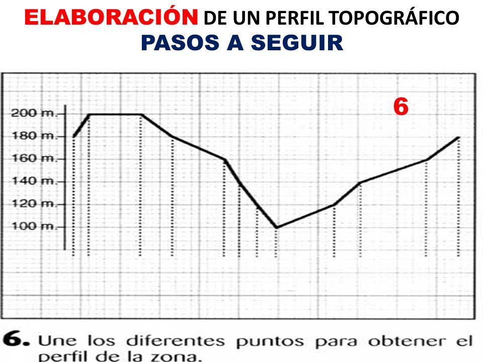 ELABORACIÓN DE UN PERFIL TOPOGRÁFICO PASOS A SEGUIR