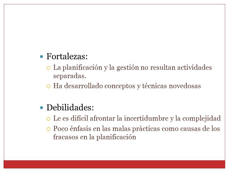 Fortalezas: Debilidades: