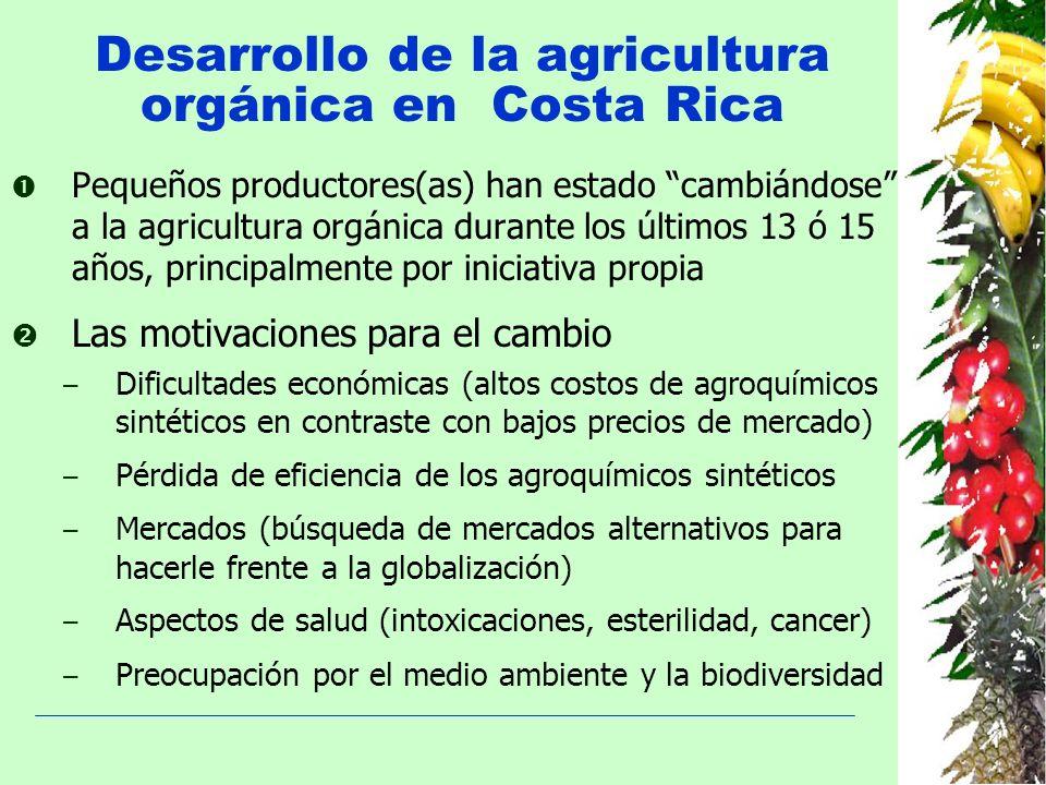 Desarrollo de la agricultura orgánica en Costa Rica