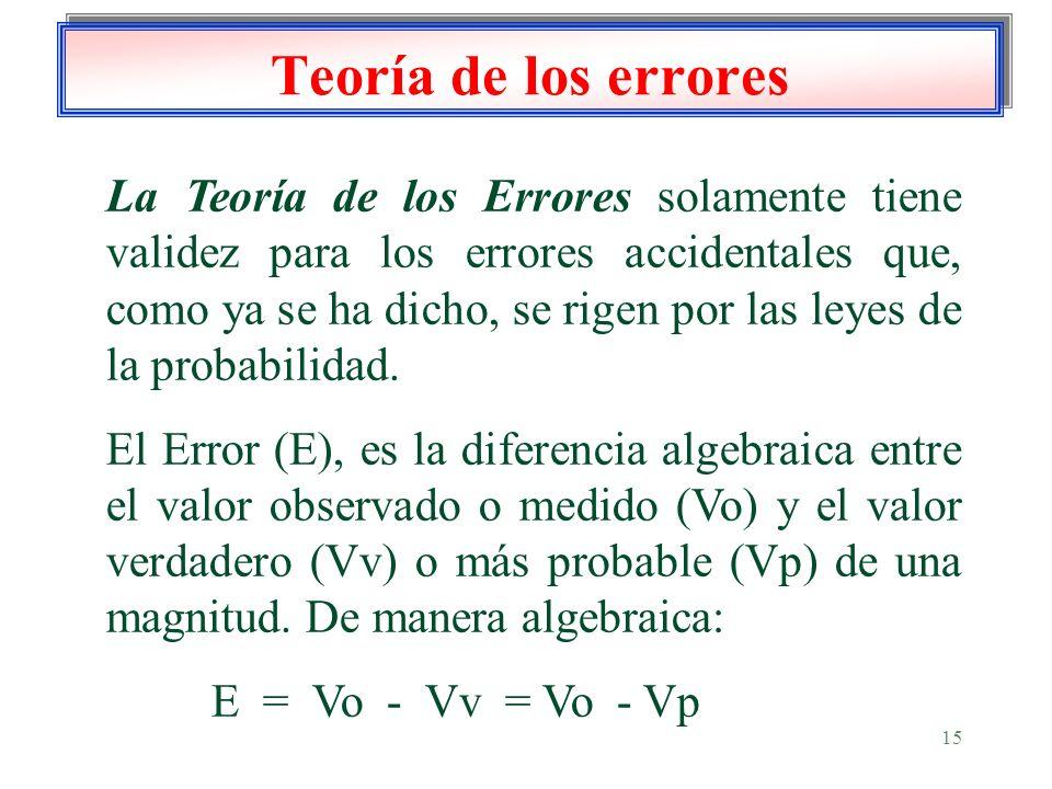 Teoría de los errores