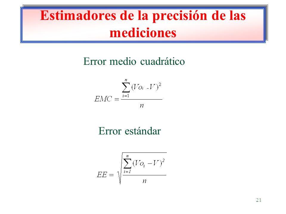 Estimadores de la precisión de las mediciones