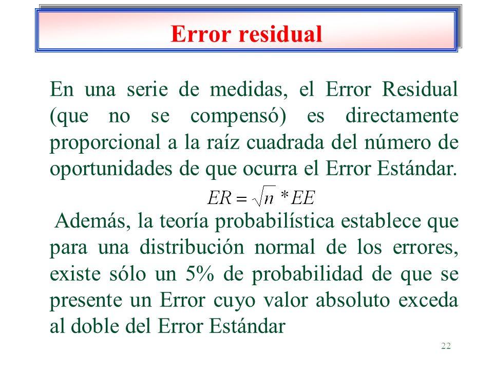Error residual