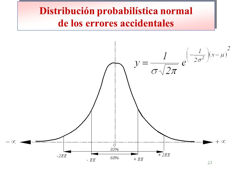 Distribución probabilística normal de los errores accidentales
