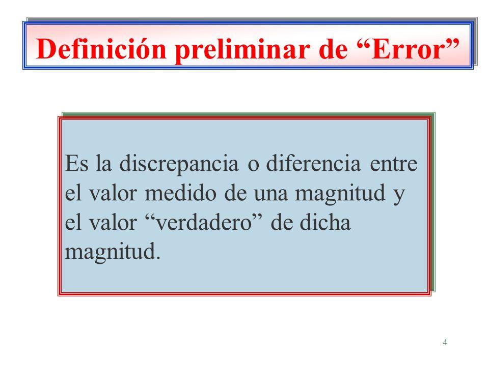 Definición preliminar de Error