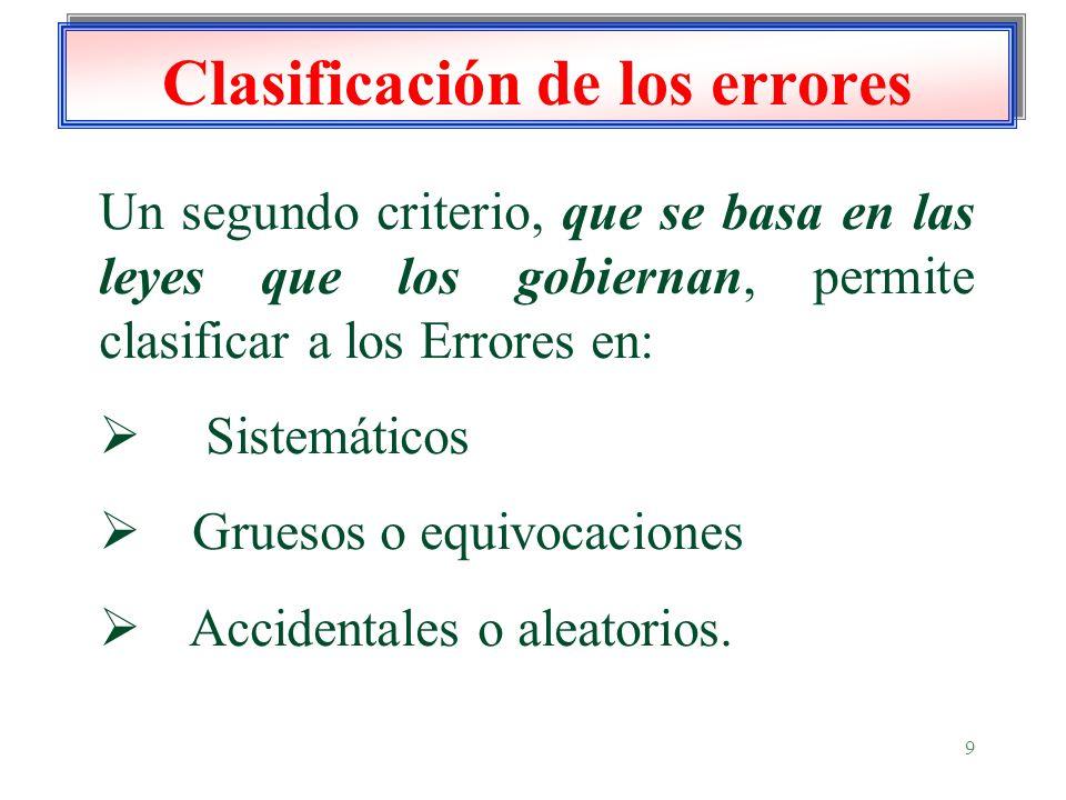 Clasificación de los errores