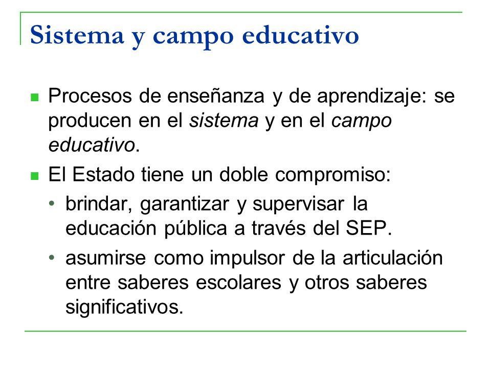Sistema y campo educativo