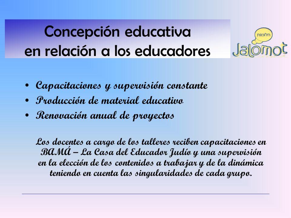 Concepción educativa en relación a los educadores