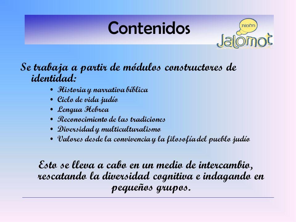 Contenidos Se trabaja a partir de módulos constructores de identidad: