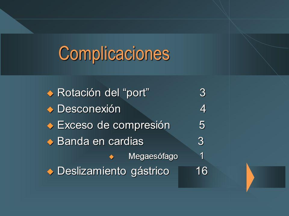 Complicaciones Rotación del port 3 Desconexión 4