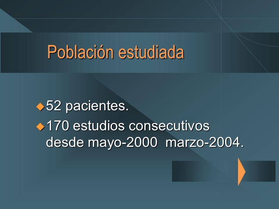 Población estudiada 52 pacientes.