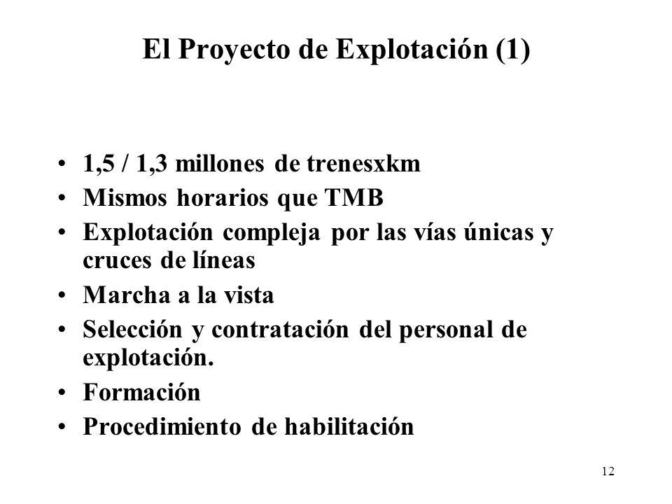 El Proyecto de Explotación (1)
