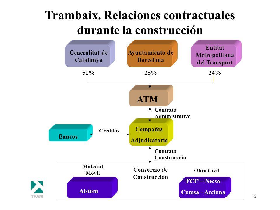Trambaix. Relaciones contractuales durante la construcción