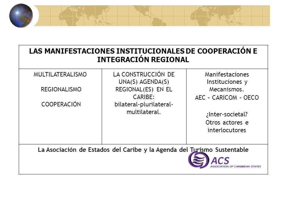 LAS MANIFESTACIONES INSTITUCIONALES DE COOPERACIÓN E INTEGRACIÓN REGIONAL