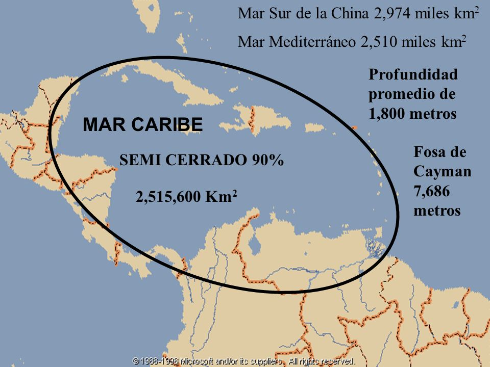 MAR CARIBE Mar Sur de la China 2,974 miles km2