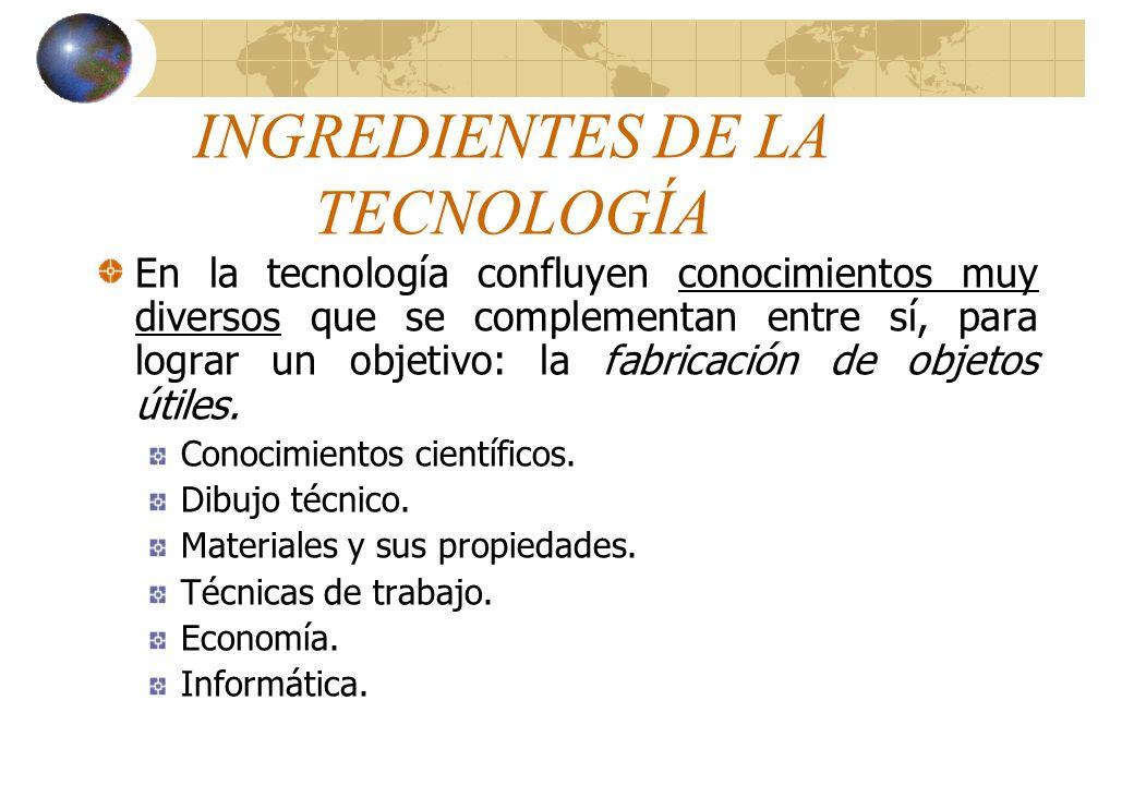 INGREDIENTES DE LA TECNOLOGÍA