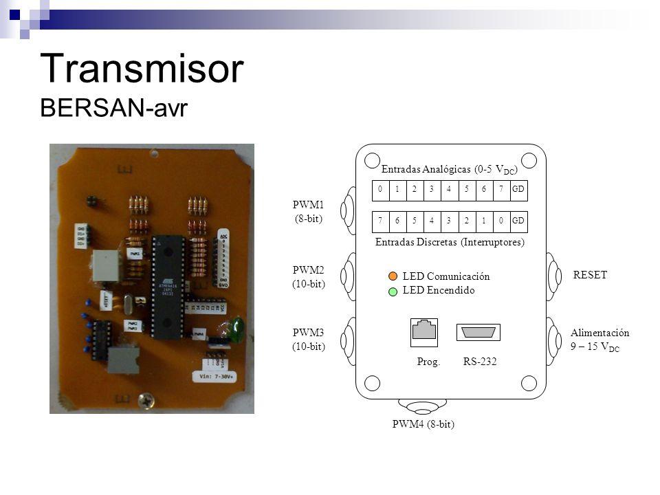 Transmisor BERSAN-avr