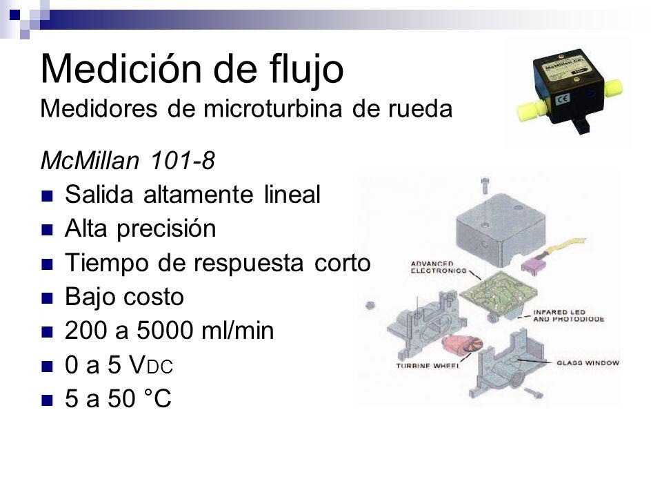 Medición de flujo Medidores de microturbina de rueda