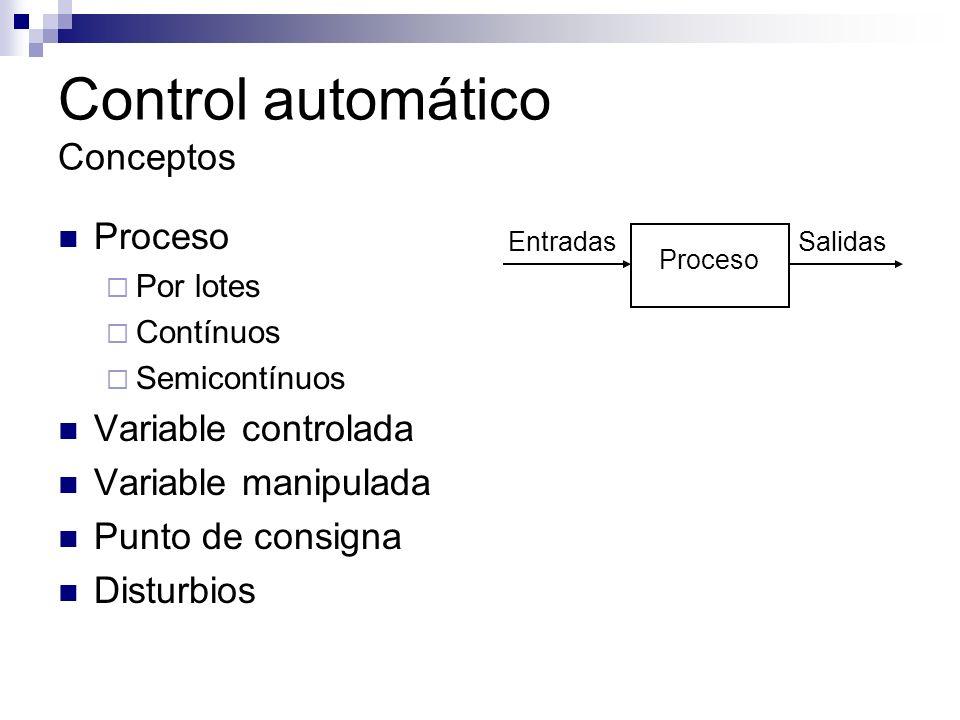 Control automático Conceptos