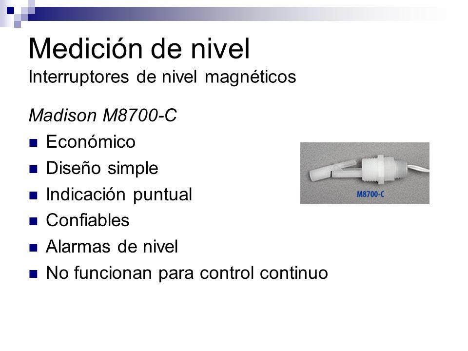 Medición de nivel Interruptores de nivel magnéticos