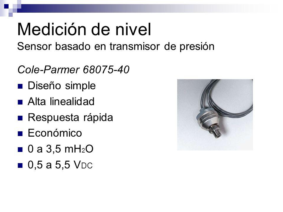 Medición de nivel Sensor basado en transmisor de presión