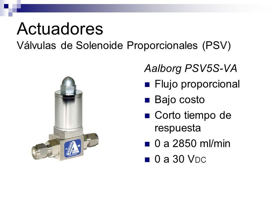 Actuadores Válvulas de Solenoide Proporcionales (PSV)
