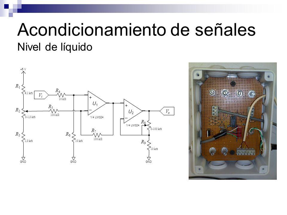 Acondicionamiento de señales Nivel de líquido