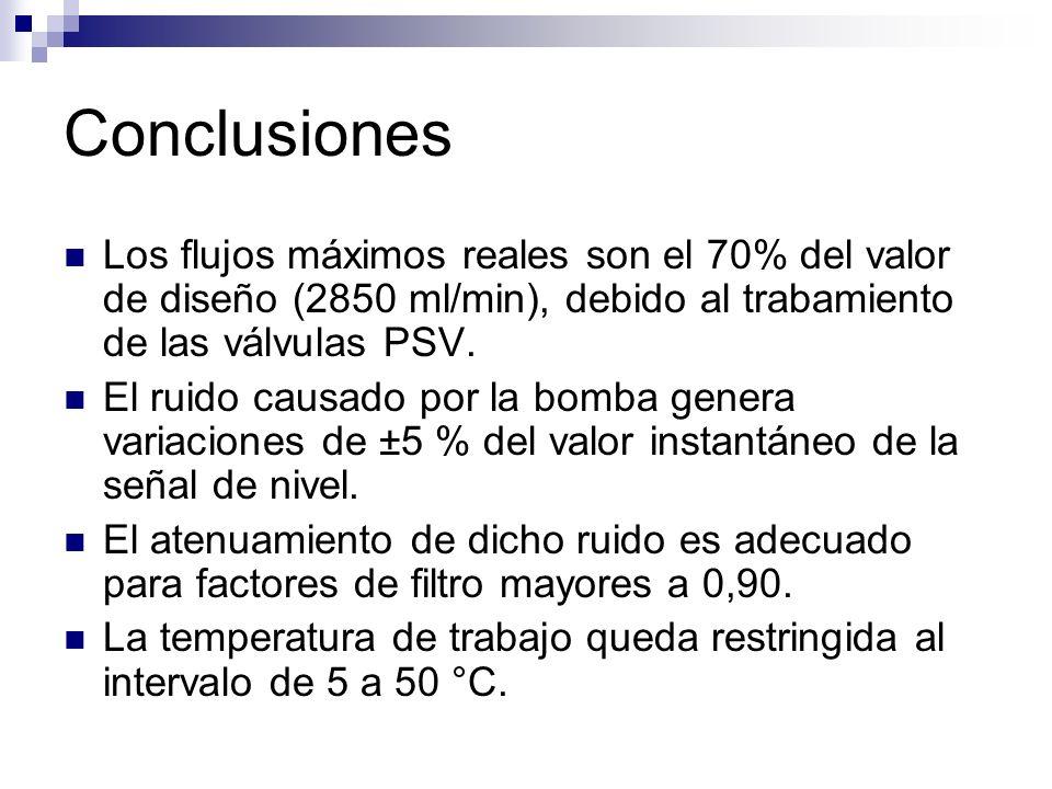 Conclusiones Los flujos máximos reales son el 70% del valor de diseño (2850 ml/min), debido al trabamiento de las válvulas PSV.