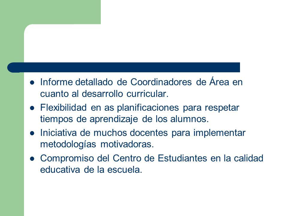 Informe detallado de Coordinadores de Área en cuanto al desarrollo curricular.
