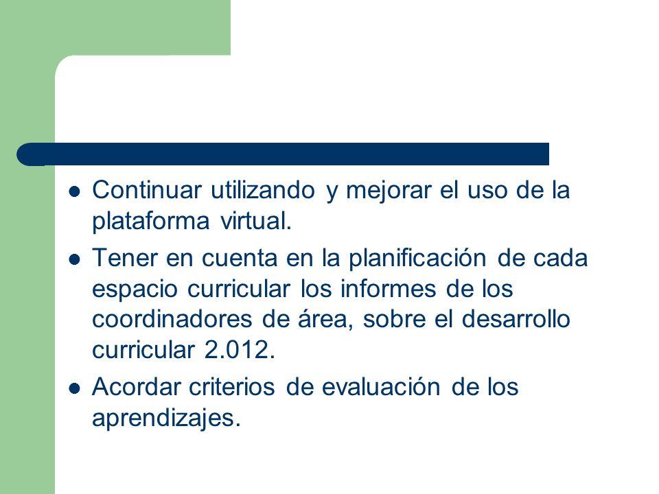 Continuar utilizando y mejorar el uso de la plataforma virtual.
