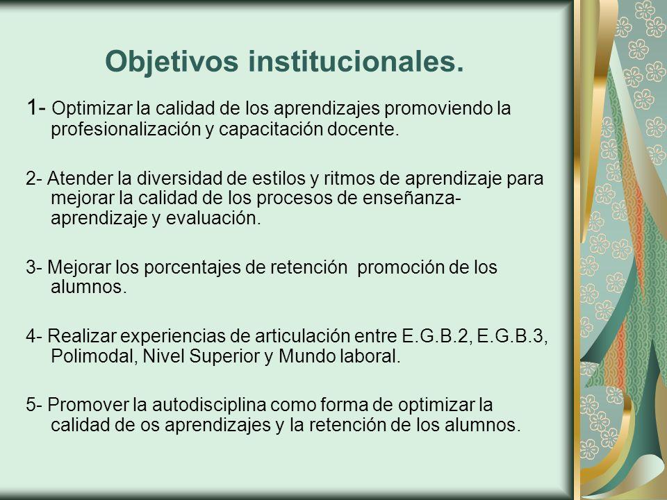 Objetivos institucionales.