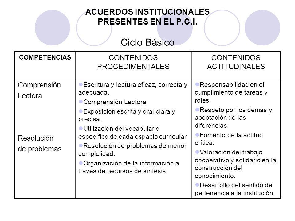 ACUERDOS INSTITUCIONALES PRESENTES EN EL P.C.I. Ciclo Básico