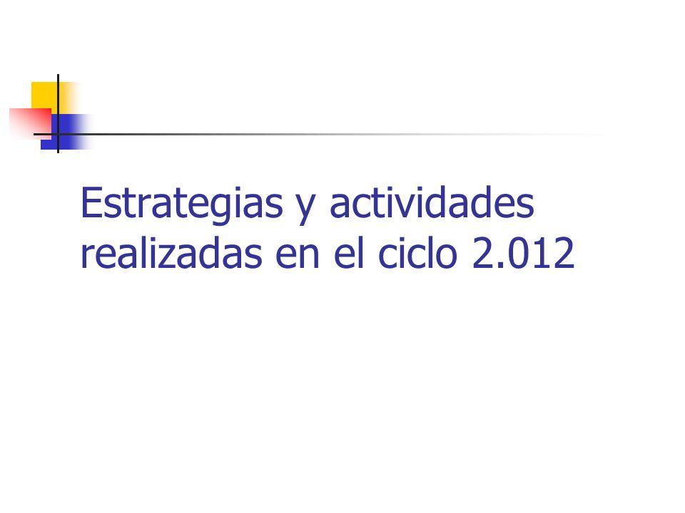 Estrategias y actividades realizadas en el ciclo 2.012