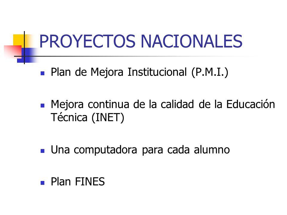 PROYECTOS NACIONALES Plan de Mejora Institucional (P.M.I.)