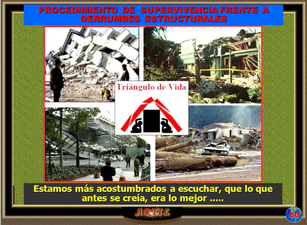 PROCEDIMIENTO DE SUPERVIVENCIA FRENTE A DERRUMBES ESTRUCTURALES