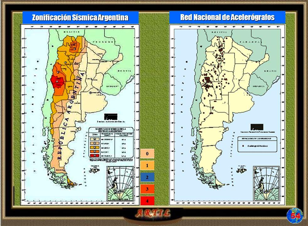 Zonificación Sísmica Argentina Red Nacional de Acelerógrafos