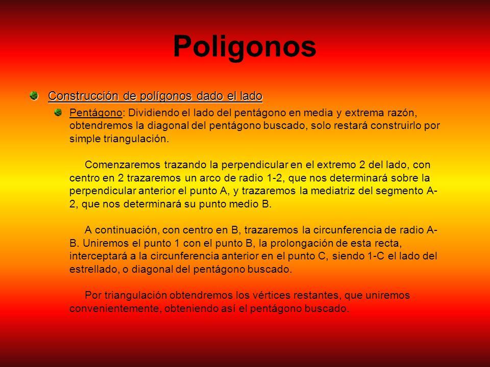 Poligonos Construcción de polígonos dado el lado